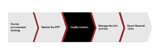 PPP Knowledge Lab | PPP Reference Guide